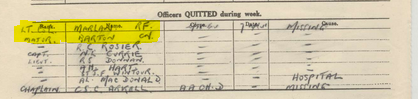 Officers missing 15th Bn