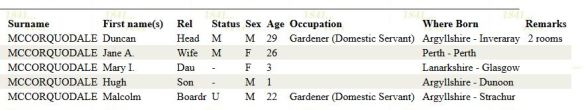 1861 Census McCOrquodale Duncan and Malcolm